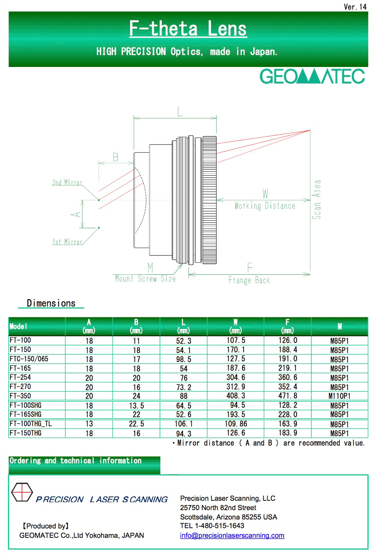 f-theta-2